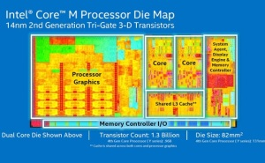 intel-core-m-processor-die-map-540x334